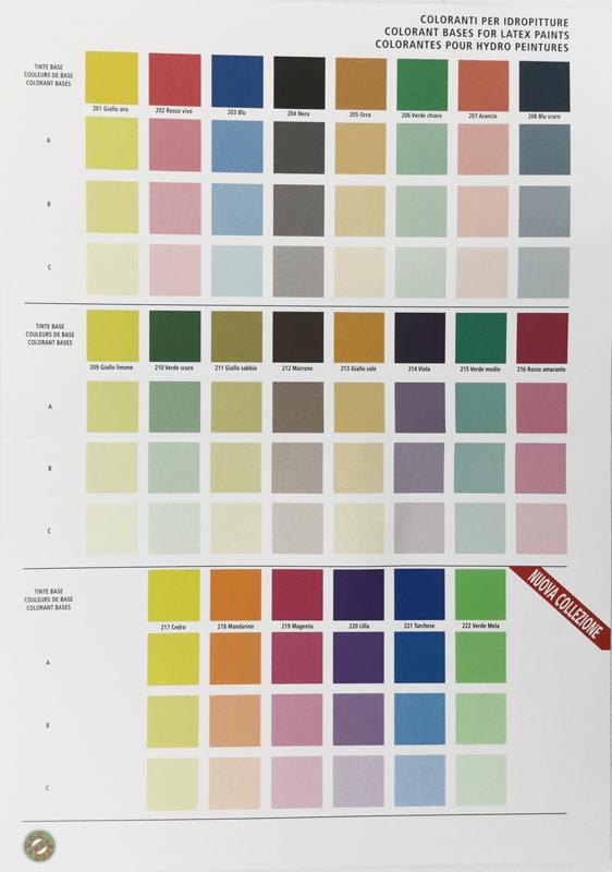Tabella colori pareti gallery of simulatore colori delle for Cartella colori pareti interne